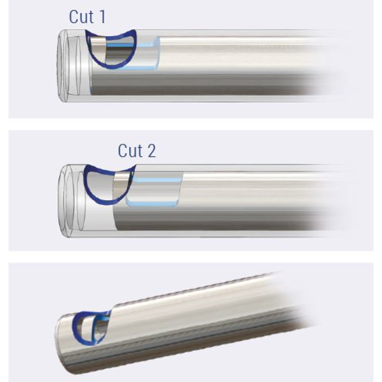 • TDC cuts in both directions doubling the cutting - further reducing traction • Duty Cycle 92%  - for faster tissue removal